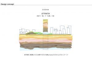 strata_diagram_2